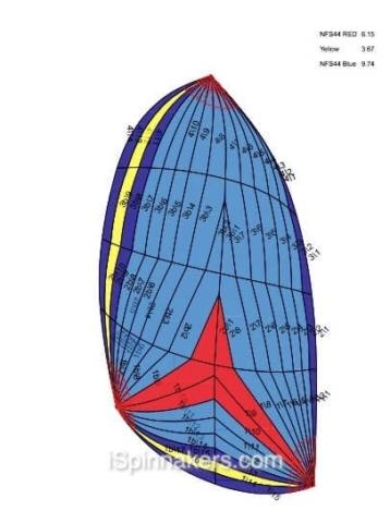 Beneteau Oceanis 370 exemple de couleurs personnalisées bleu rouge jaune sur spinnaker asymétrique